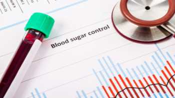 Blood Sugar Control -- blood test and blood sugar chart
