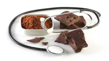 Product Review - What are the health benefits of dark chocolate?