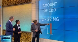 "In ""The CBD Oil Boom"" on the Dr. Oz Show, Dr. Sanjay Gupta, Dr. Oz, and Dr. Tod Cooperman discuss CL's tests of CBD and hemp supplements."