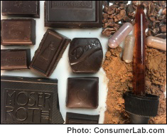 Flavanols in Cocoa, Cacoa, and Chocolate Products Reviewed by Pinoypharmacy.com